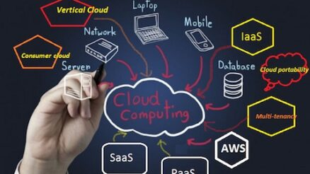 5 Cloud Computing Basics You Should Know