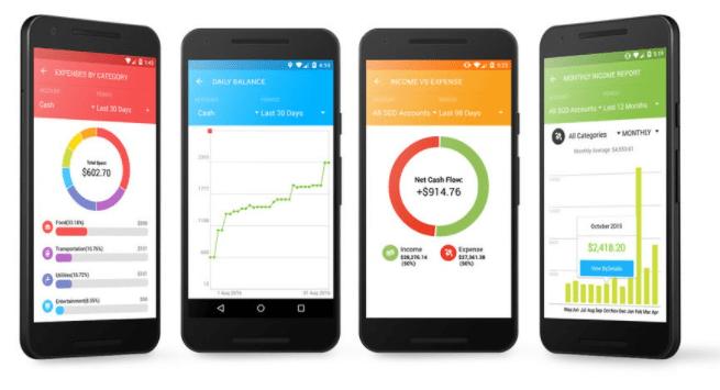 Top Finance Apps