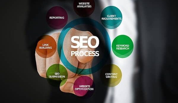 Why You Need SEO Services