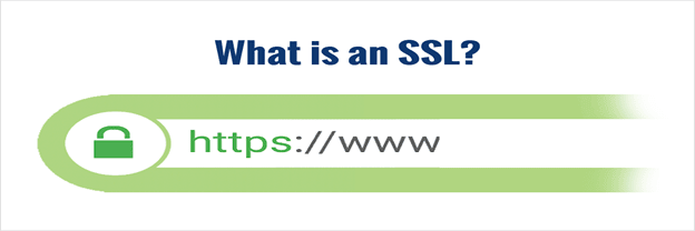 SSL Certificate Security for the win