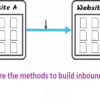 What are the methods to build inbound links